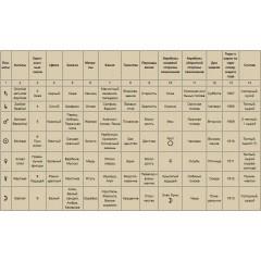 """Таблицы соответствий как """"магический комбайн"""""""